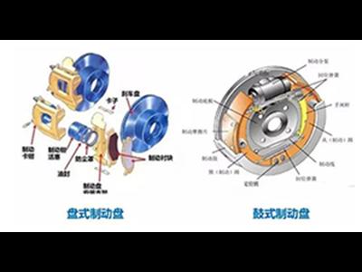 刹车摩擦片按外形和材料分类