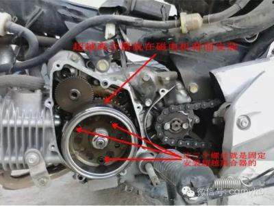 摩托车离合器结构组成(一)