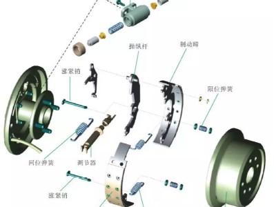 鼓式制动器的工作原理、拆卸检查步骤及常见故障排除方法