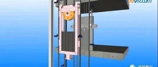 电梯制动器的结构型式