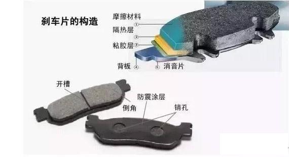 摩擦材料在刹车片中的重要作用(上)
