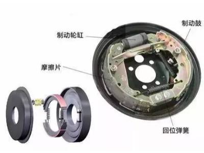 鼓式制动器内中摩擦片的作用